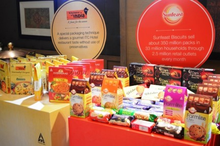 Review - ITC Food Products